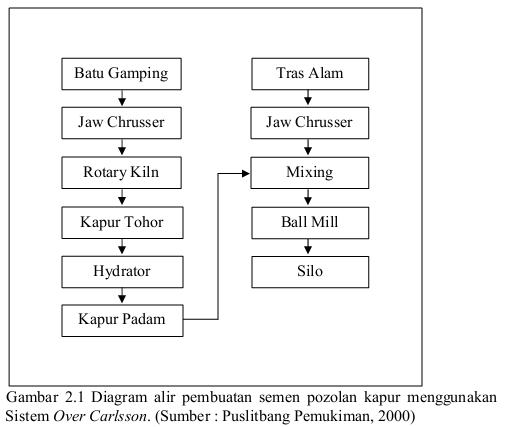 Skripsi tugas akhir m45r1 2 sistem cibadak ccuart Choice Image